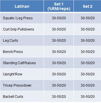 ART - IX/2012 - (iv) - Army Training – Alternatif Latihan Fitnes untuk Tubuh Atletis Anda (2)